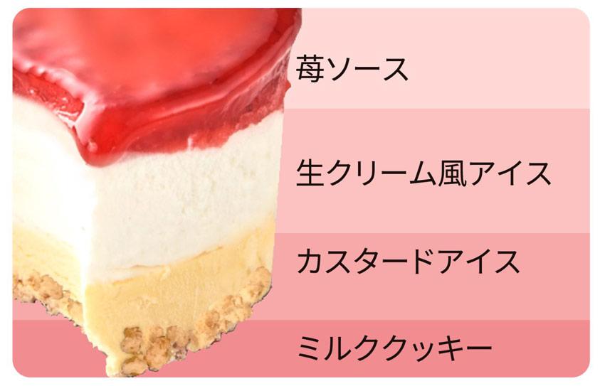シャトレーゼ DESSERT ICE(デザートアイス)